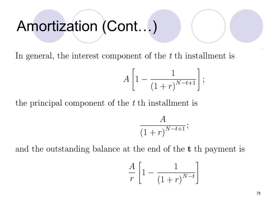 78 Amortization (Cont…)