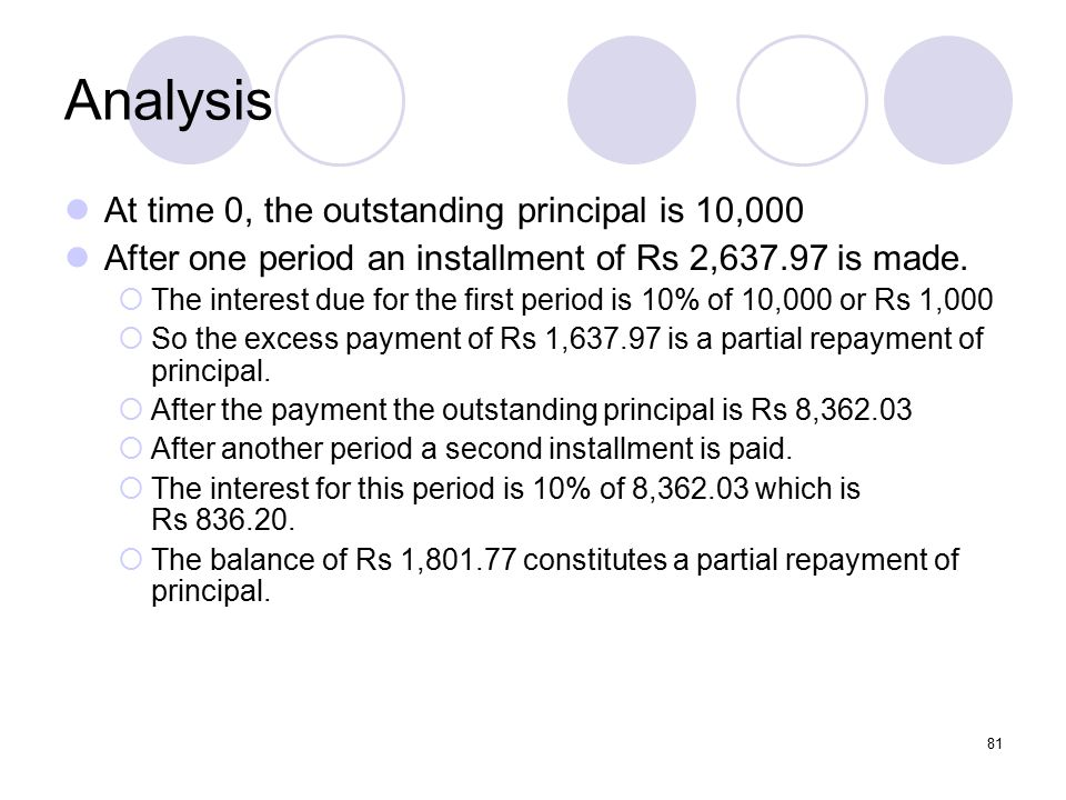 81 Analysis At time 0, the outstanding principal is 10,000 After one period an installment of Rs 2,637.97 is made.