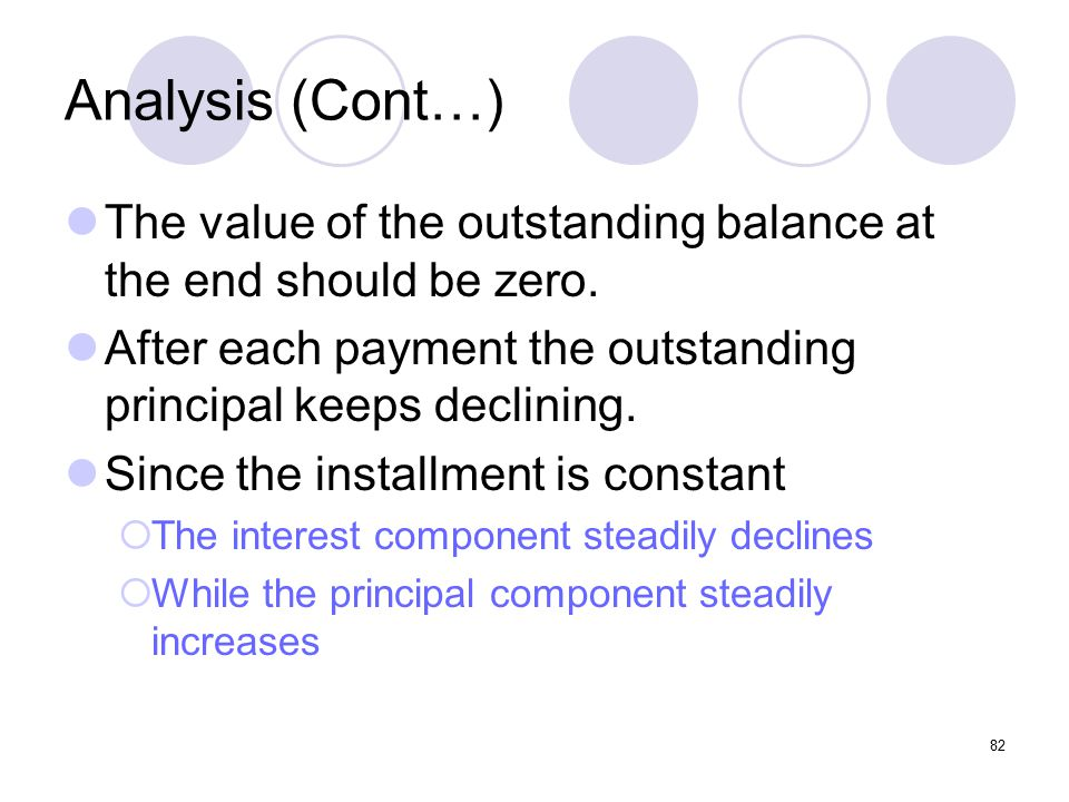 82 Analysis (Cont…) The value of the outstanding balance at the end should be zero.
