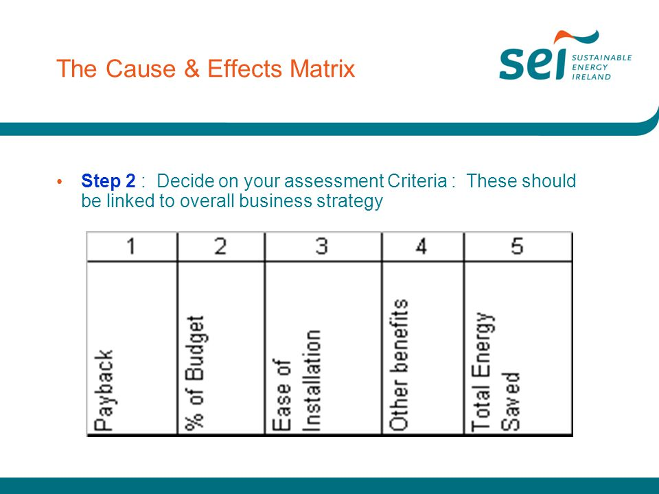 The Cause & Effects Matrix Step 2 : Decide on your assessment Criteria : These should be linked to overall business strategy