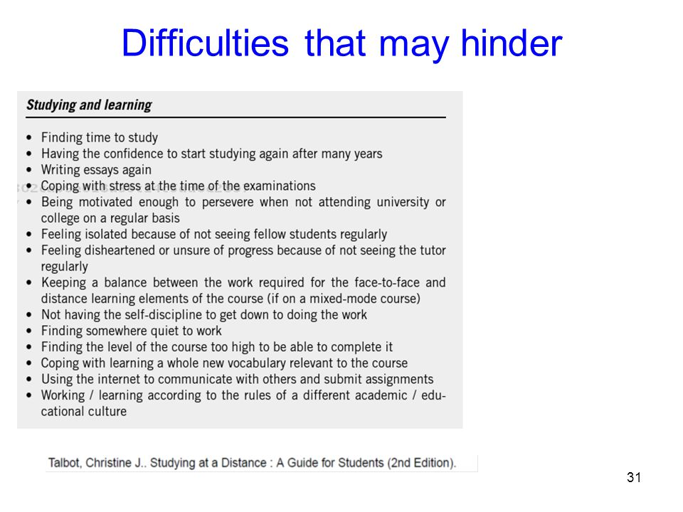 31 Difficulties that may hinder