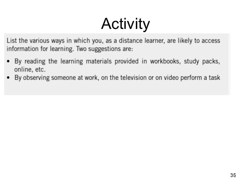 35 Activity