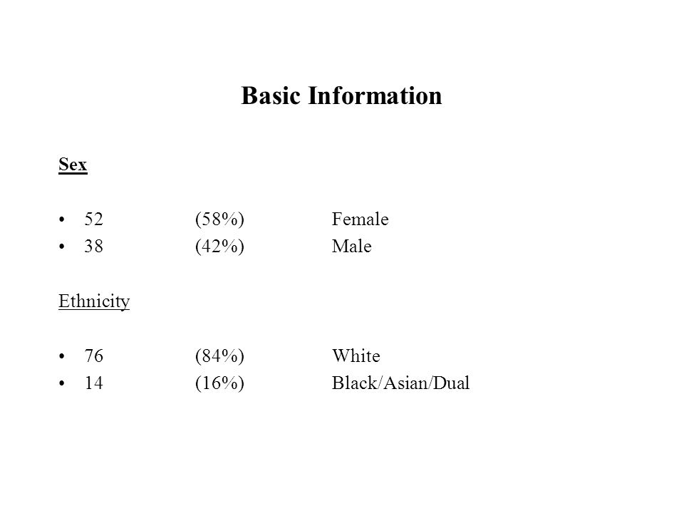 Basic Information Sex 52(58%)Female 38(42%)Male Ethnicity 76(84%)White 14(16%)Black/Asian/Dual