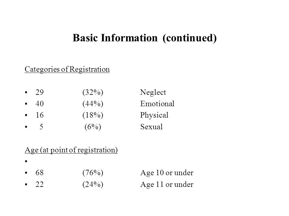 Basic Information (continued) Categories of Registration 29(32%)Neglect 40(44%)Emotional 16(18%)Physical 5 (6%)Sexual Age (at point of registration) 68(76%)Age 10 or under 22(24%)Age 11 or under