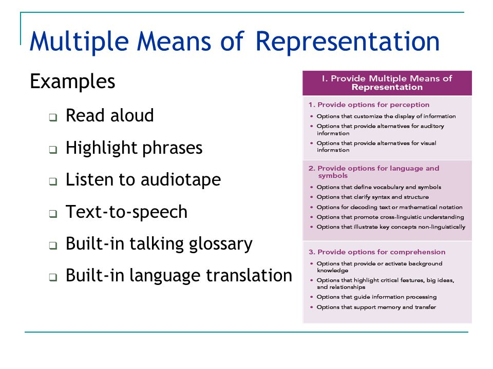 Multiple Means of Representation Examples  Read aloud  Highlight phrases  Listen to audiotape  Text-to-speech  Built-in talking glossary  Built-