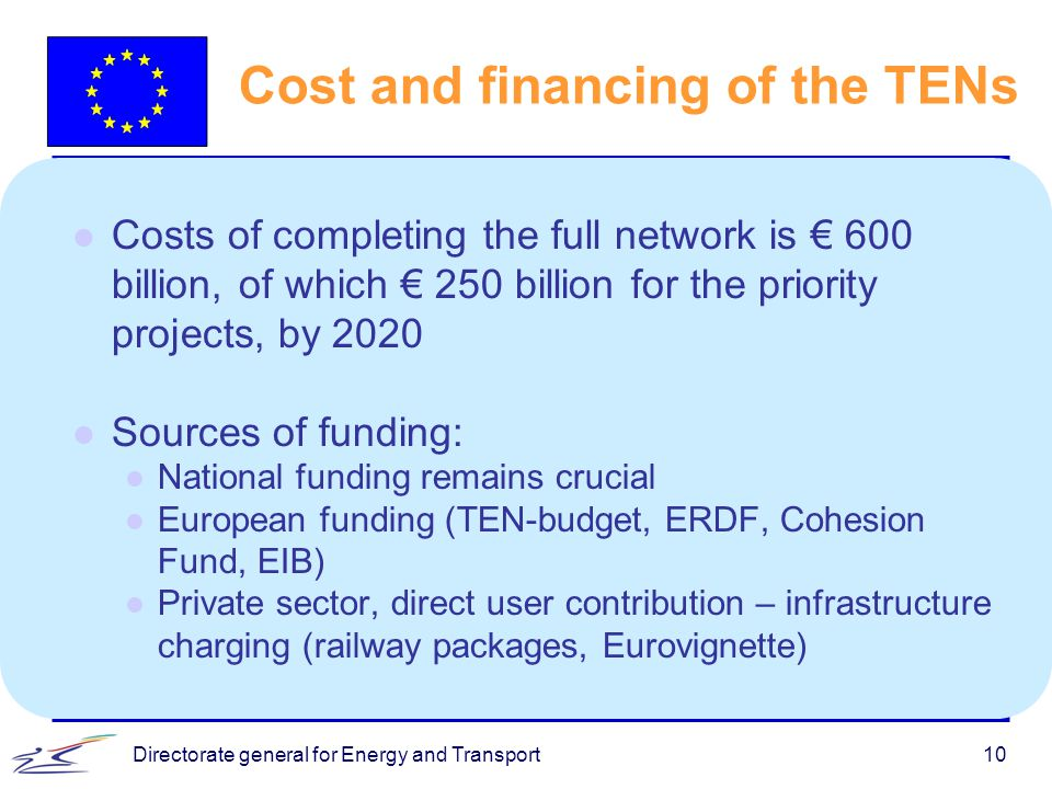 Directorate general for Energy and Transport10 Cost and financing of the TENs l Costs of completing the full network is € 600 billion, of which € 250