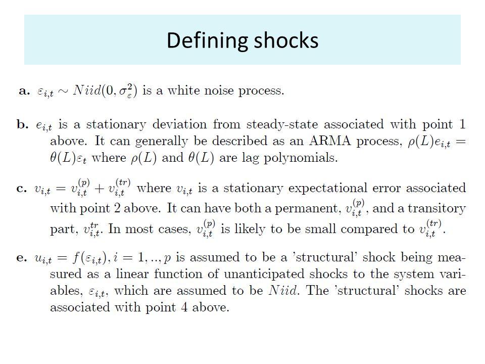 Defining shocks