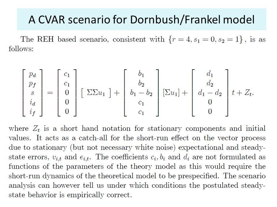 A CVAR scenario for Dornbush/Frankel model