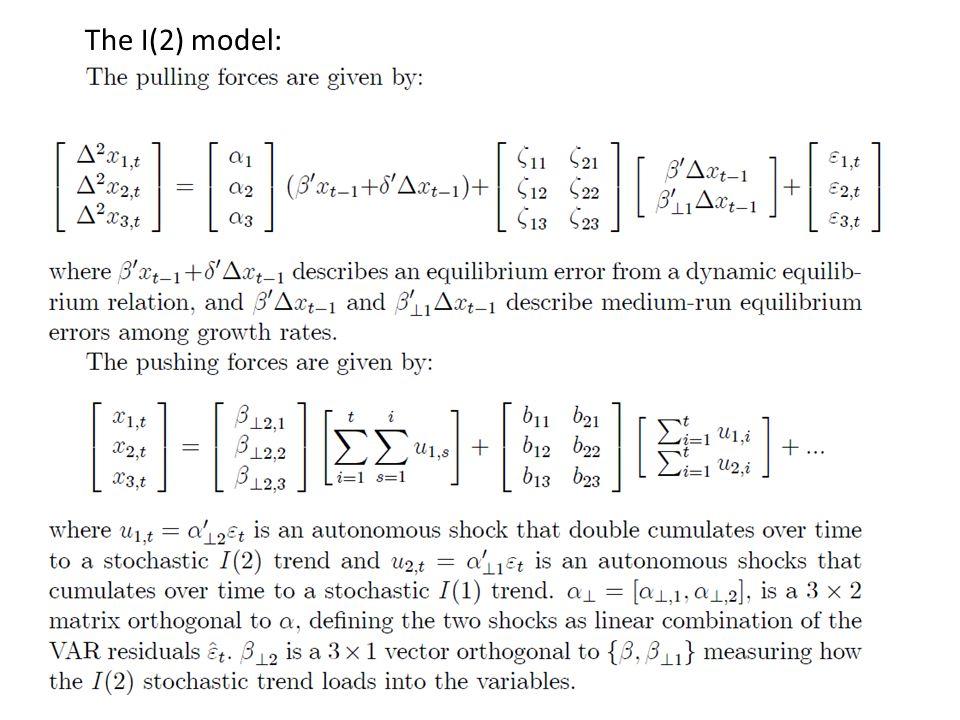 The I(2) model: