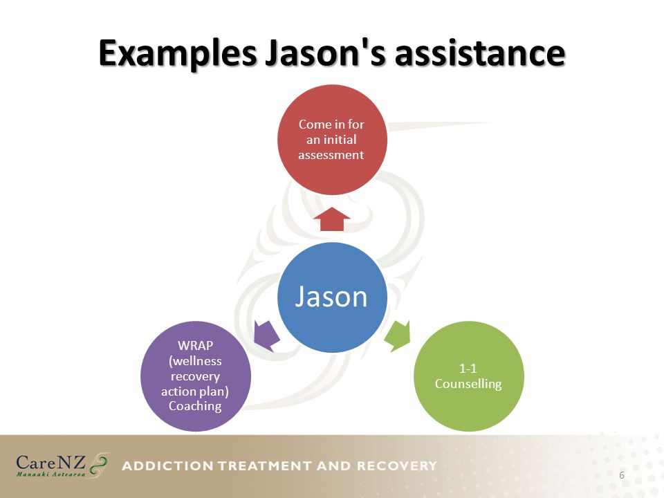 Examples Jason's assistance Jason Come in for an initial assessment 1-1 Counselling WRAP (wellness recovery action plan) Coaching 6