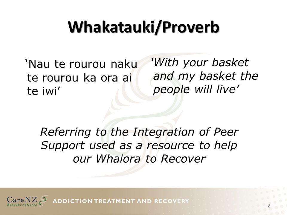 Whakatauki/Proverb 'Nau te rourou naku te rourou ka ora ai te iwi' 'With your basket and my basket the people will live' 8 Referring to the Integratio
