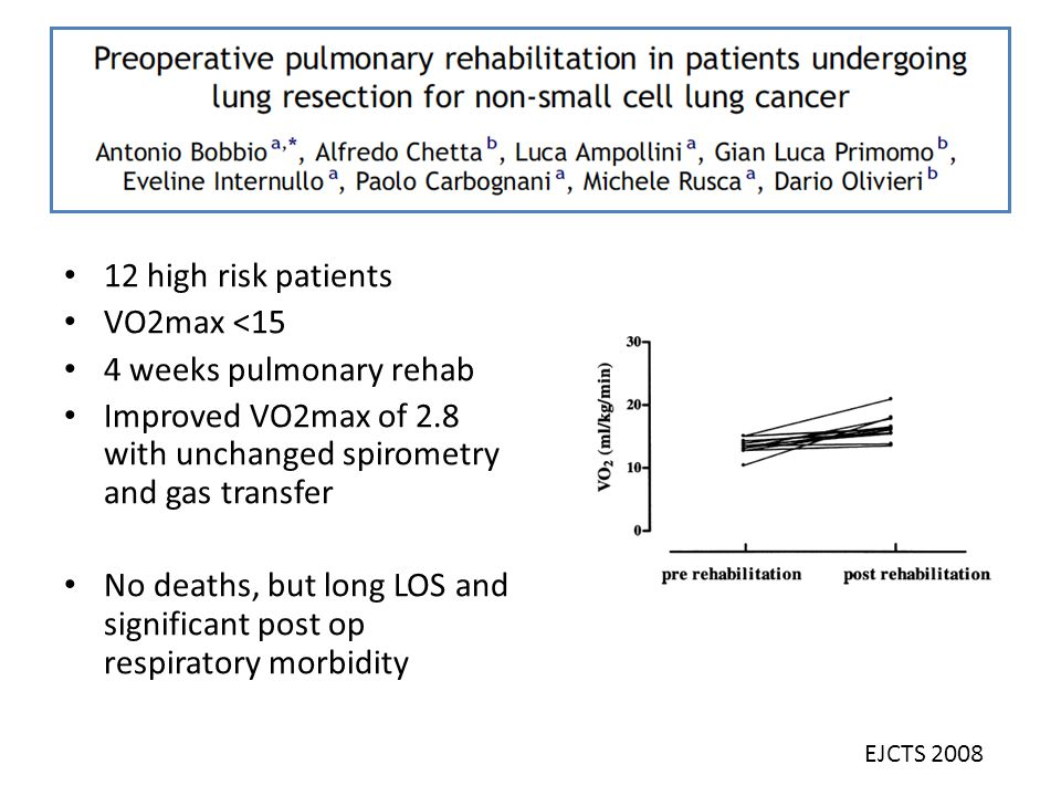 12 high risk patients VO2max <15 4 weeks pulmonary rehab Improved VO2max of 2.8 with unchanged spirometry and gas transfer No deaths, but long LOS and