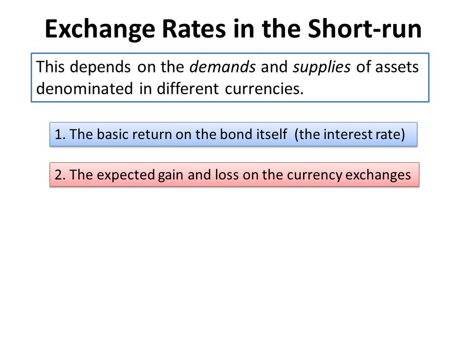 Exchange Rates in the Short-run This depends on the demands and supplies of assets denominated in different currencies.