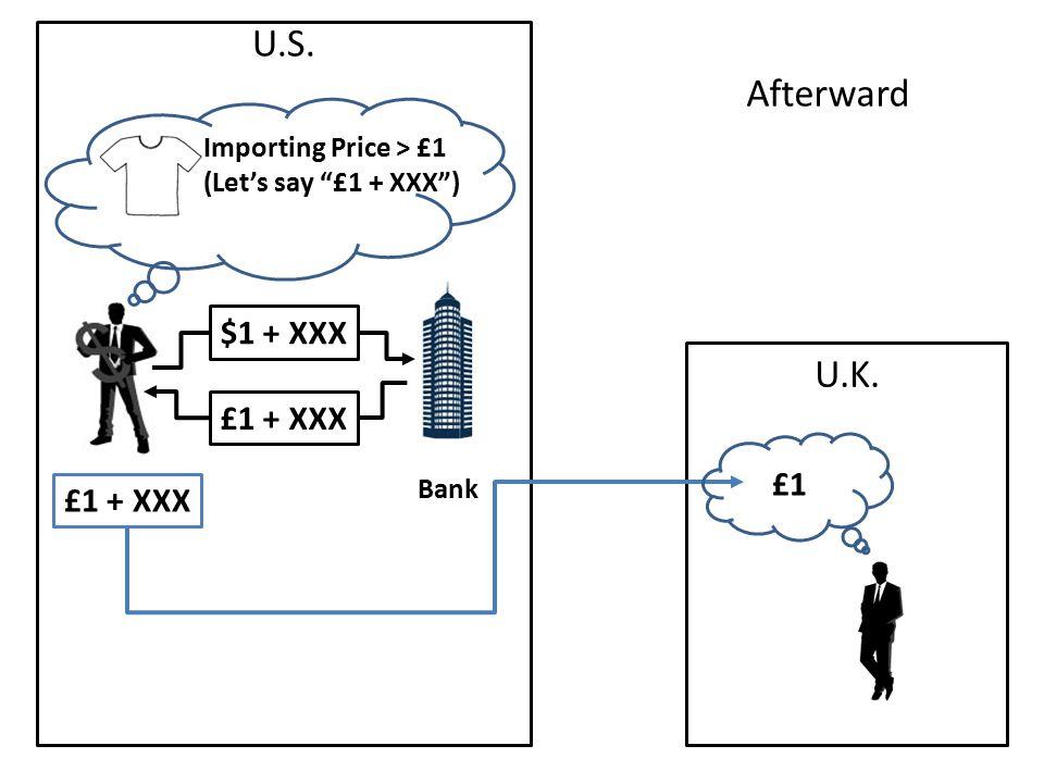 U.S. Importing Price > £1 (Let's say £1 + XXX ) U.K. £1 + XXX £1 Bank $1 + XXX £1 + XXX Afterward