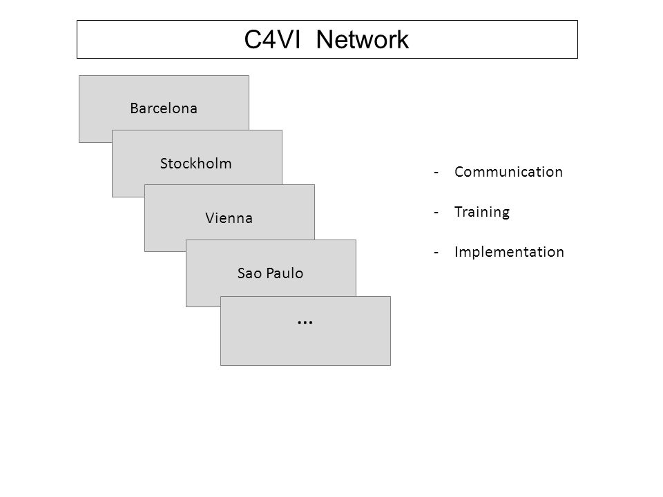 C4VI Network Barcelona Stockholm Vienna -Communication -Training -Implementation Sao Paulo …