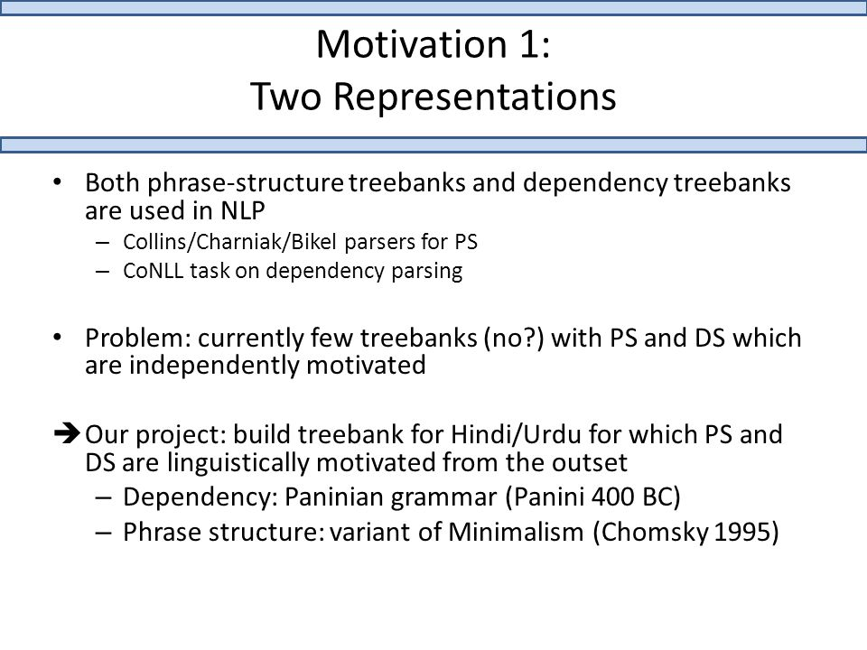 Motivation 1: Two Representations Both phrase-structure treebanks and dependency treebanks are used in NLP – Collins/Charniak/Bikel parsers for PS – CoNLL task on dependency parsing Problem: currently few treebanks (no?) with PS and DS which are independently motivated  Our project: build treebank for Hindi/Urdu for which PS and DS are linguistically motivated from the outset – Dependency: Paninian grammar (Panini 400 BC) – Phrase structure: variant of Minimalism (Chomsky 1995)