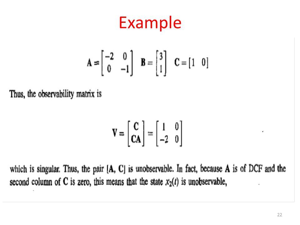 Example 22
