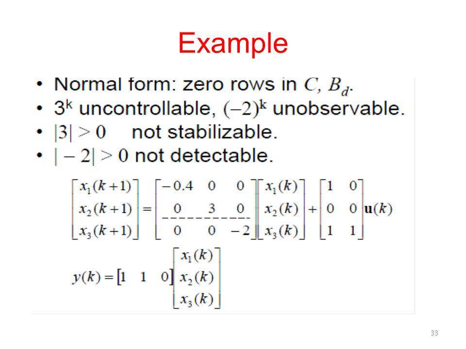 Example 33