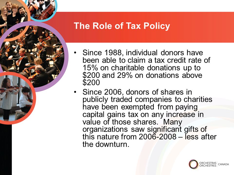 The Role of Tax Policy Since 1988, individual donors have been able to claim a tax credit rate of 15% on charitable donations up to $200 and 29% on donations above $200 Since 2006, donors of shares in publicly traded companies to charities have been exempted from paying capital gains tax on any increase in value of those shares.