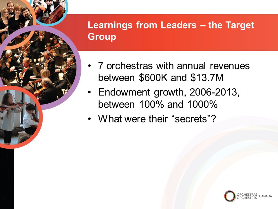 Learnings from Leaders – the Target Group 7 orchestras with annual revenues between $600K and $13.7M Endowment growth, 2006-2013, between 100% and 1000% What were their secrets