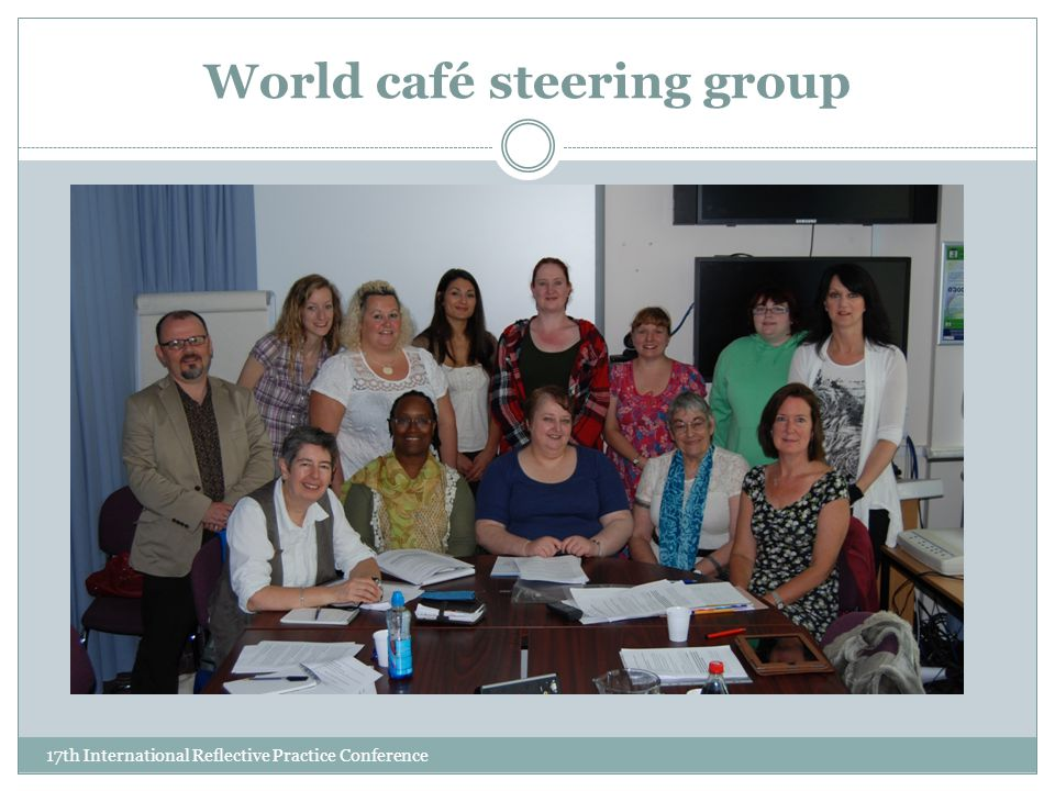 Inviting students and service users to participate in steering group Steering group meets Students & service users discuss & plan content World Café event held Quantitative data collected 4 Focus groups held Qualitative data analysed Findings disseminated to wide audiences Next world café planned