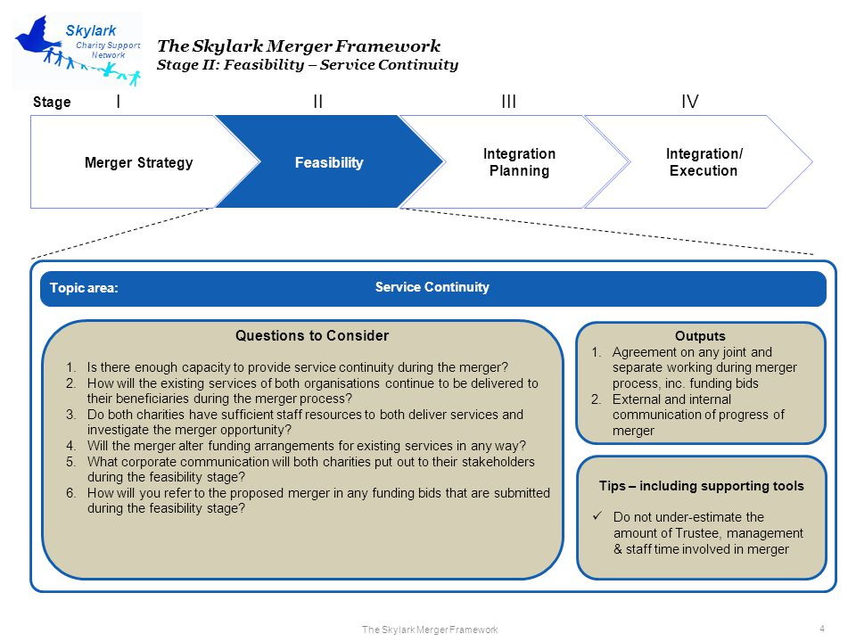 The Skylark Merger Framework 5 Charity Support Network Skylark Merger Strategy Feasibility Integration Planning Integration/ Execution IIIIIIIV The Skylark Merger Framework Stage II: Feasibility – Leadership, Governance and working arrangements Leadership, Governance and interim working arrangements Questions to Consider 1.How can the spirit of collaboration best be reflected in the working arrangements for exploring merger: Joint steering committee of Trustees.