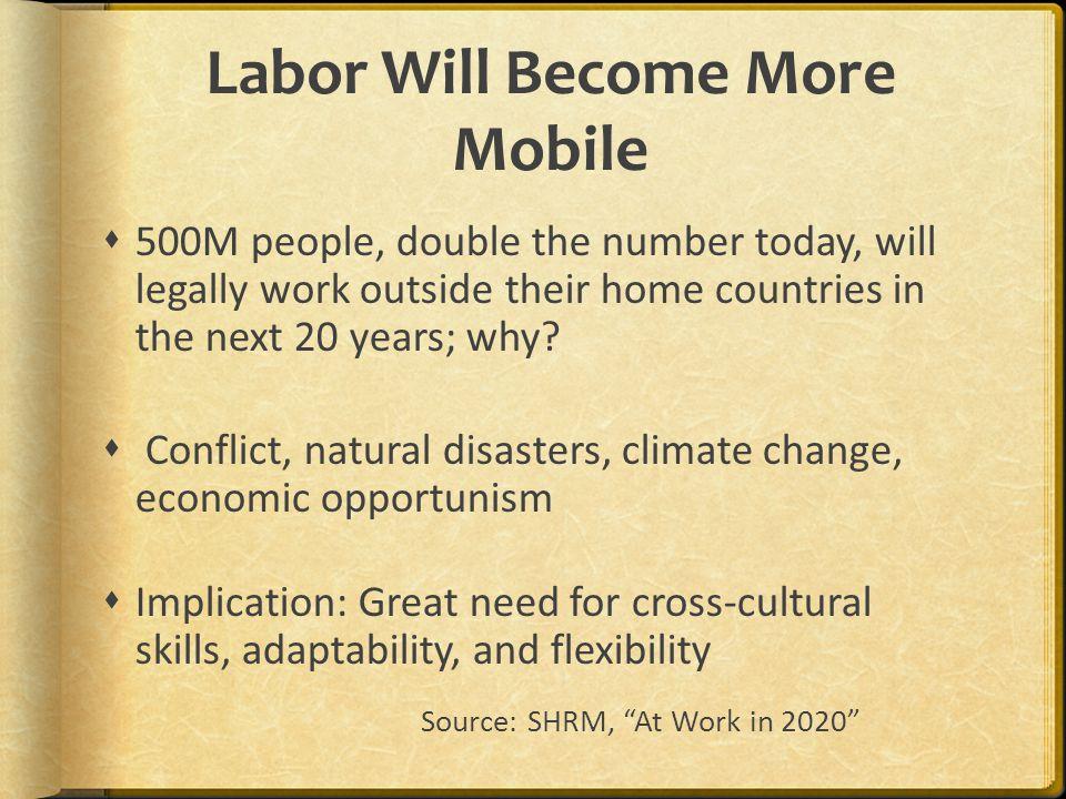 Source: Johnson, S. L., SIOP/LEC, Oct., 2011