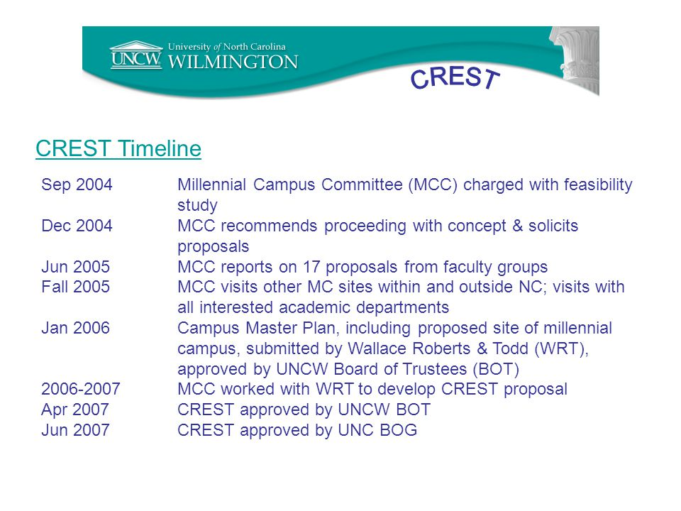 CREST Timeline Sep 2004Millennial Campus Committee (MCC) charged with feasibility study Dec 2004MCC recommends proceeding with concept & solicits proposals Jun 2005MCC reports on 17 proposals from faculty groups Fall 2005MCC visits other MC sites within and outside NC; visits with all interested academic departments Jan 2006Campus Master Plan, including proposed site of millennial campus, submitted by Wallace Roberts & Todd (WRT), approved by UNCW Board of Trustees (BOT) 2006-2007MCC worked with WRT to develop CREST proposal Apr 2007CREST approved by UNCW BOT Jun 2007CREST approved by UNC BOG