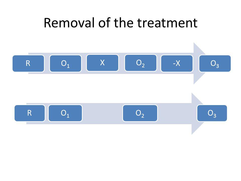 Removal of the treatment RO1XO2-XO3RO1O2O3