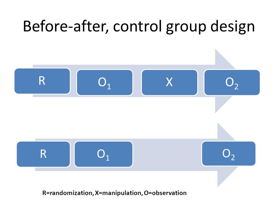 Before-after, control group design RXO1O2 R O1 R=randomization, X=manipulation, O=observation