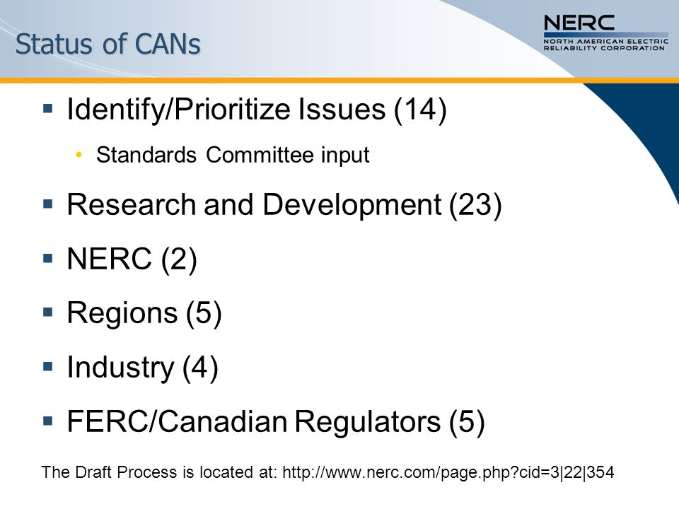 Status of CANs  Identify/Prioritize Issues (14) Standards Committee input  Research and Development (23)  NERC (2)  Regions (5)  Industry (4)  FERC/Canadian Regulators (5) The Draft Process is located at: http://www.nerc.com/page.php?cid=3|22|354