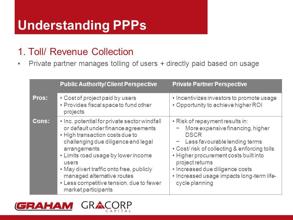 Understanding PPPs 1.