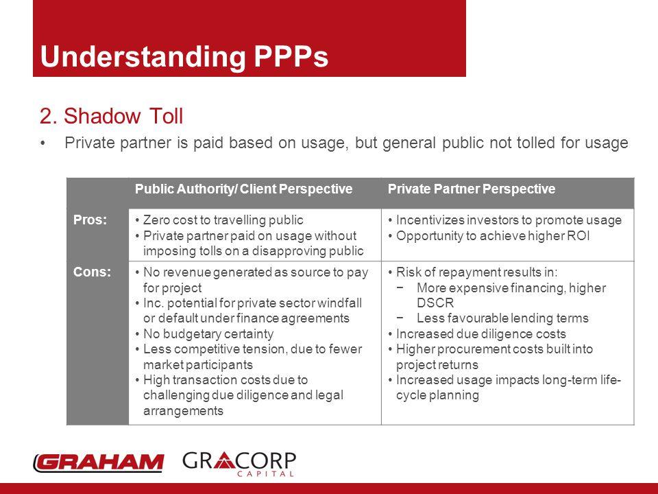 Understanding PPPs 2.
