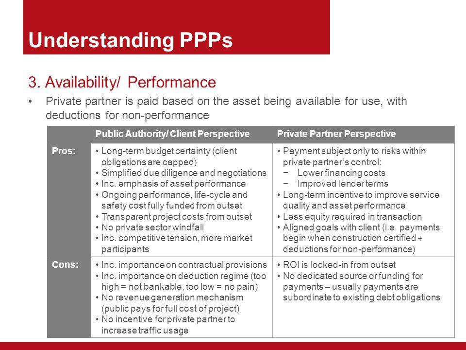 Understanding PPPs 3.