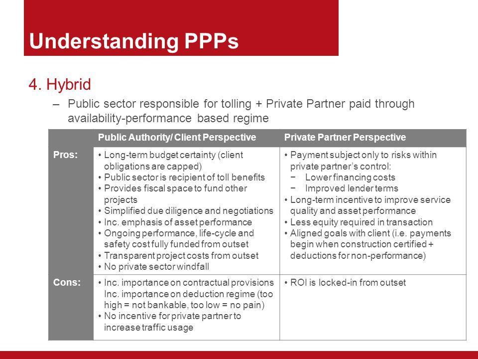 Understanding PPPs 4.