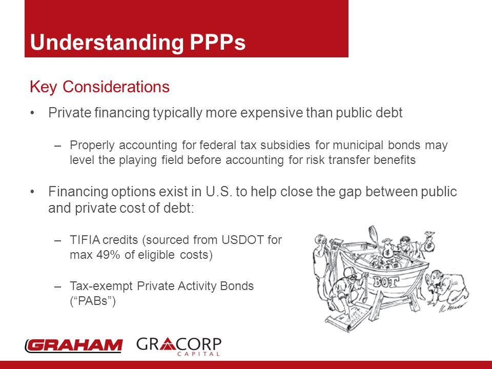 Understanding PPPs Key Considerations Private financing typically more expensive than public debt –Properly accounting for federal tax subsidies for municipal bonds may level the playing field before accounting for risk transfer benefits Financing options exist in U.S.