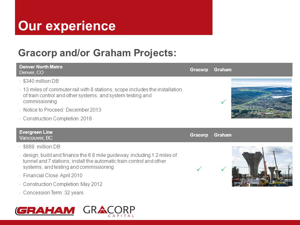 Our experience Gracorp and/or Graham Projects: Denver North Metro Denver, CO GracorpGraham  $340 million DB  13 miles of commuter rail with 8 stations; scope includes the installation of train control and other systems; and system testing and commissioning  Notice to Proceed: December 2013  Construction Completion: 2018  Evergreen Line Vancouver, BC GracorpGraham  $889 million DB  design, build and finance the 6.8 mile guideway, including 1.2 miles of tunnel and 7 stations; install the automatic train control and other systems; and testing and commissioning  Financial Close: April 2010  Construction Completion: May 2012  Concession Term: 32 years 
