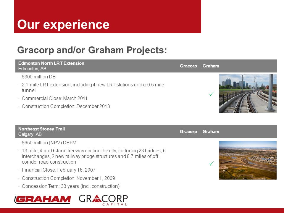 Our experience Gracorp and/or Graham Projects: Edmonton North LRT Extension Edmonton, AB GracorpGraham  $300 million DB  2.1 mile LRT extension, including 4 new LRT stations and a 0.5 mile tunnel  Commercial Close: March 2011  Construction Completion: December 2013  Northeast Stoney Trail Calgary, AB GracorpGraham  $650 million (NPV) DBFM  13 mile, 4 and 6-lane freeway circling the city, including 23 bridges, 6 interchanges, 2 new railway bridge structures and 8.7 miles of off- corridor road construction  Financial Close: February 16, 2007  Construction Completion: November 1, 2009  Concession Term: 33 years (incl.