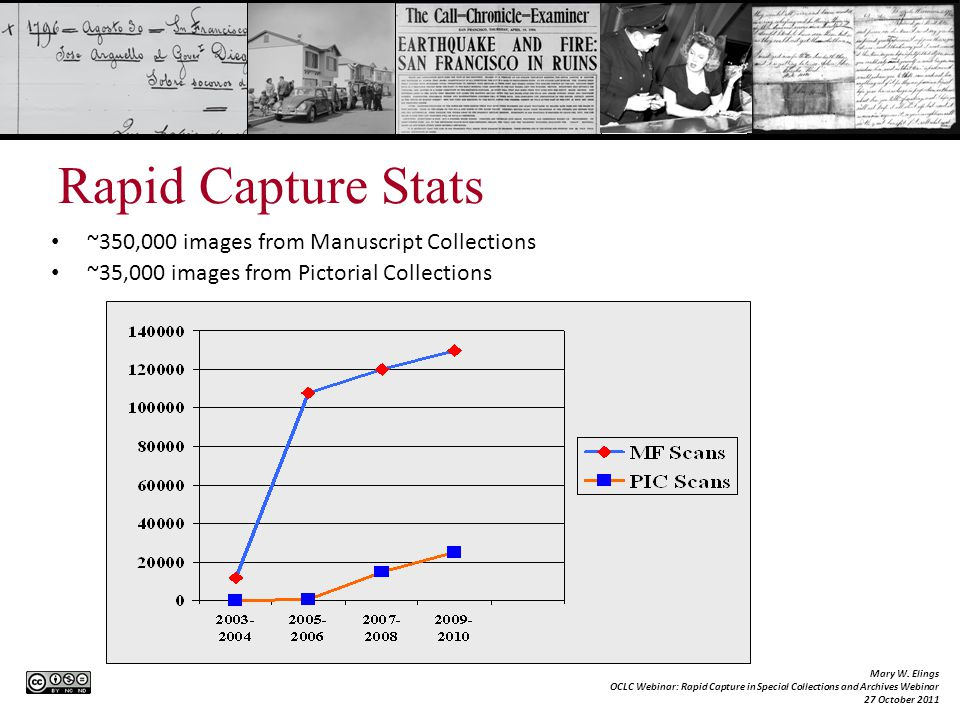 Rapid Capture Stats ~350,000 images from Manuscript Collections ~35,000 images from Pictorial Collections Mary W.