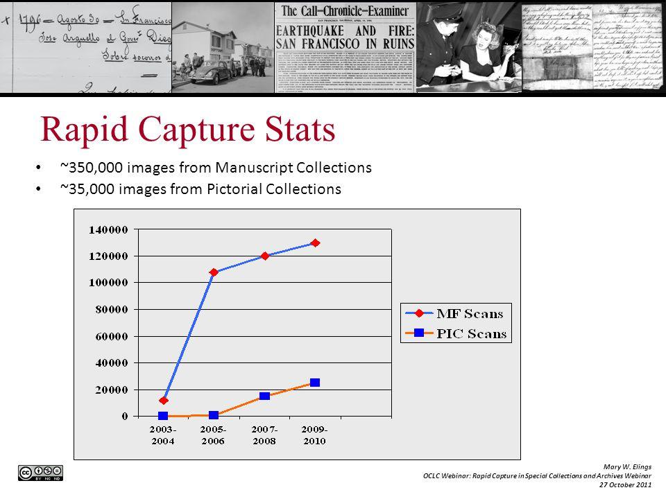 Rapid Capture Stats ~350,000 images from Manuscript Collections ~35,000 images from Pictorial Collections Mary W. Elings OCLC Webinar: Rapid Capture i