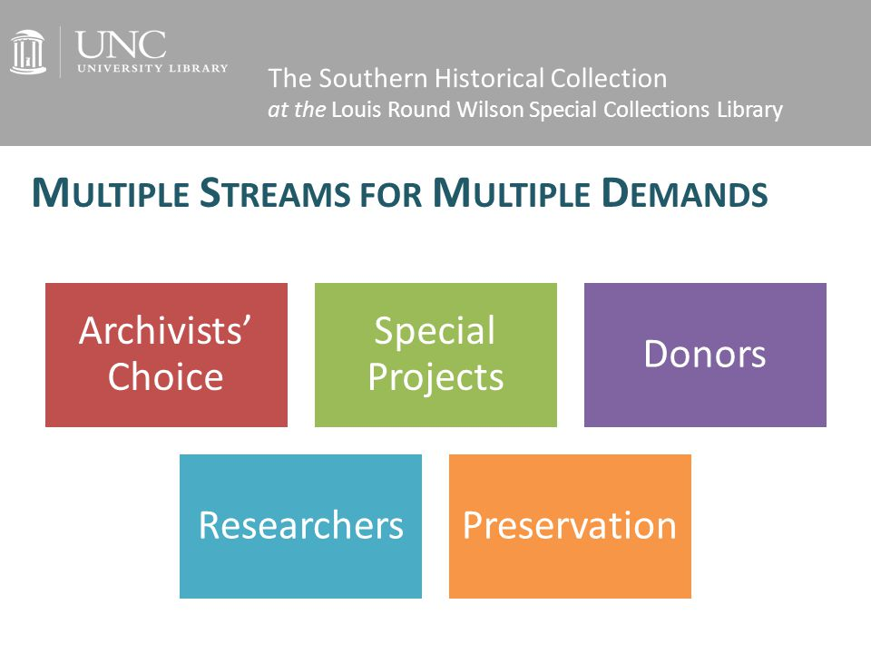 The Southern Historical Collection at the Louis Round Wilson Special Collections Library Archivists' Choice Special Projects Donors Researcher s Preservatio n M ULTIPLE S TREAMS FOR M ULTIPLE D EMANDS