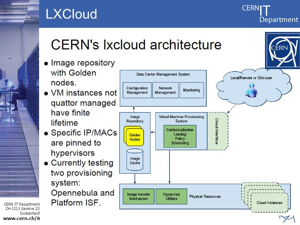 CERN IT Department CH-1211 Genève 23 Switzerland www.cern.ch/i t LXCloud 11