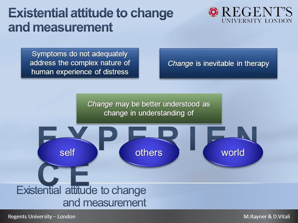 M.Rayner & D.VitaliRegents University – London Change may be better understood as change in understanding of selfselfothersothersworldworld Symptoms do not adequately address the complex nature of human experience of distress Change is inevitable in therapy