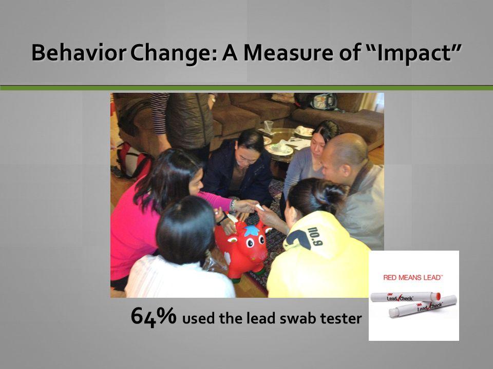 "Behavior Change: A Measure of ""Impact"" 64% used the lead swab tester"