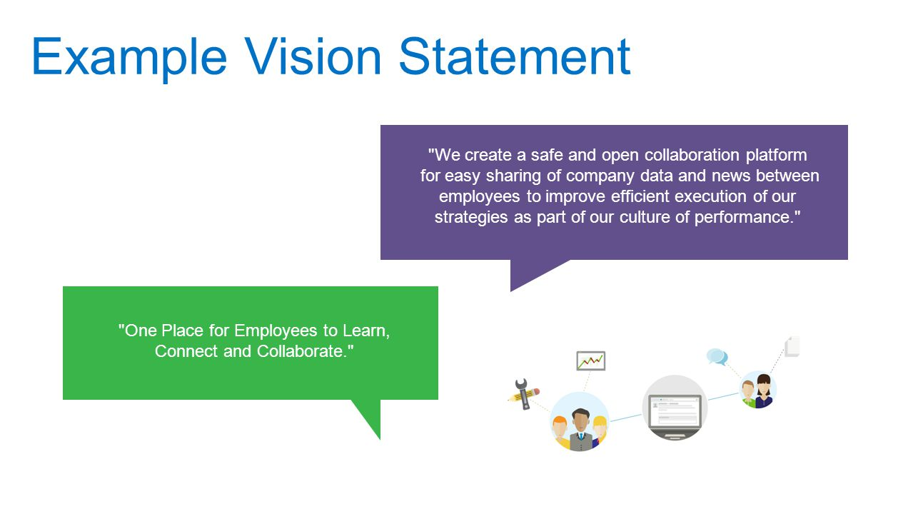 Example Vision Statement We're utilizing Yammer to provide a community for the team to: Collaborate seamlessly on projects Reduce duplication of work through better access to resources Harness the knowledge and power of our collective group Stay abreast of changes occurring throughout the team Learn and grow through intrinsic knowledge consumption Easily access information and updates from anywhere Transforming the way our department connects with each other, works together on tasks or projects, communicates with leadership, and streamlines processes for efficiency and clarity.