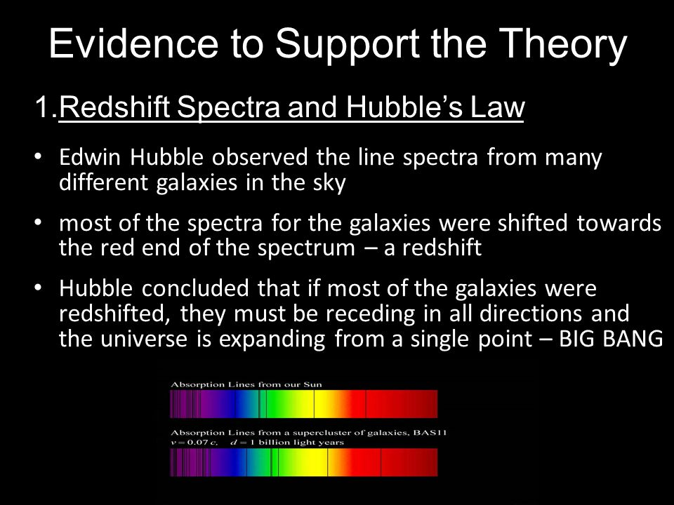 Evidence to Support the Theory 1.Redshift Spectra and Hubble's Law Edwin Hubble observed the line spectra from many different galaxies in the sky most of the spectra for the galaxies were shifted towards the red end of the spectrum – a redshift Hubble concluded that if most of the galaxies were redshifted, they must be receding in all directions and the universe is expanding from a single point – BIG BANG