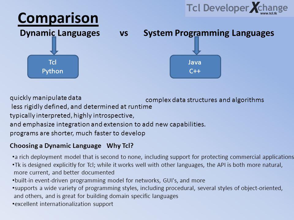 Comparison Dynamic Languages vs System Programming Languages Tcl Python Java C++ complex data structures and algorithms quickly manipulate data less r