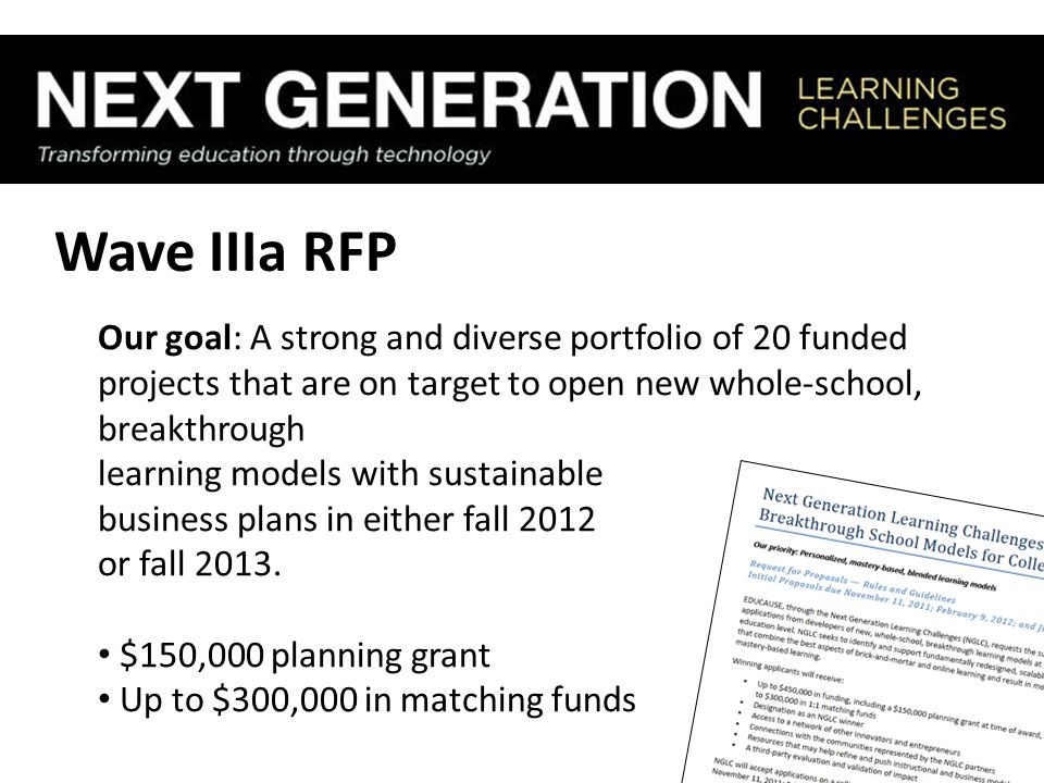 Wave IIIa RFP Our goal: A strong and diverse portfolio of 20 funded projects that are on target to open new whole-school, breakthrough learning models with sustainable business plans in either fall 2012 or fall 2013.