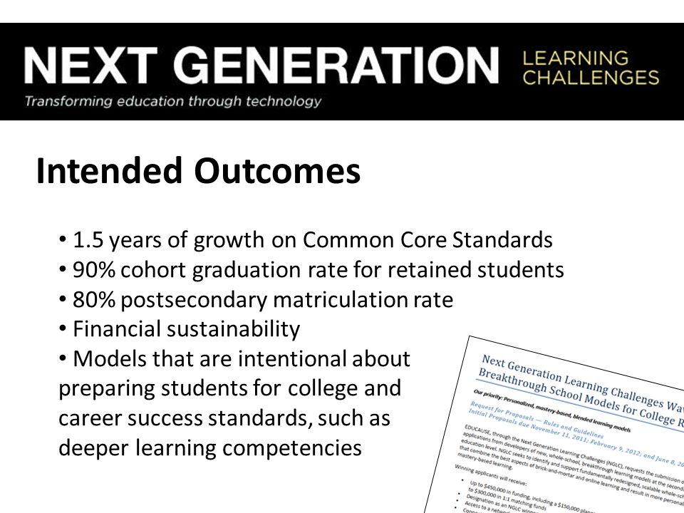 Intended Outcomes 1.5 years of growth on Common Core Standards 90% cohort graduation rate for retained students 80% postsecondary matriculation rate F