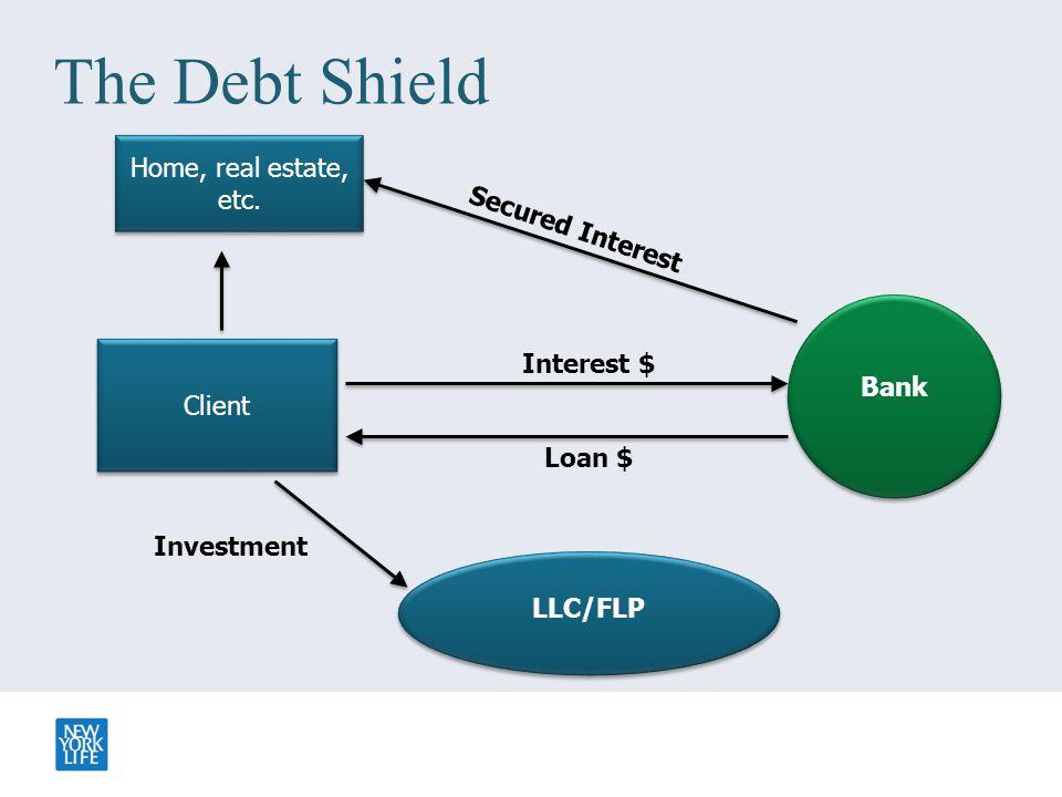 The Debt Shield Bank Loan $ Client Secured Interest Home, real estate, etc.